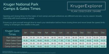 Kruger Gate Times