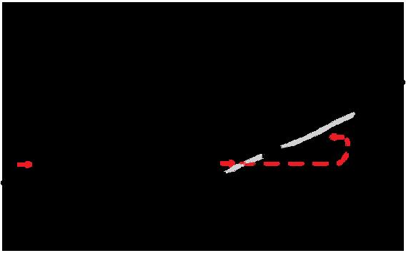 Diagrama funcionamiento