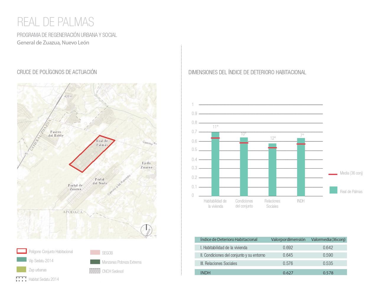 REAL_DE_PALMAS__PRESENTACIÓN_page-0002.j