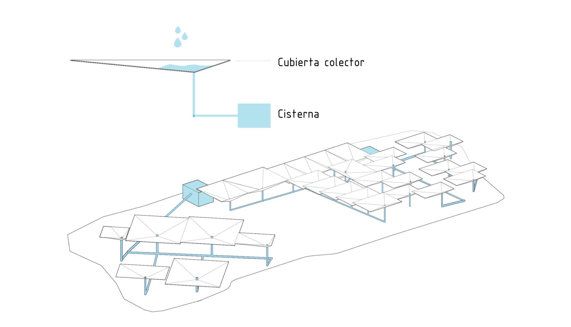Sistema de recolección de agua pluvial