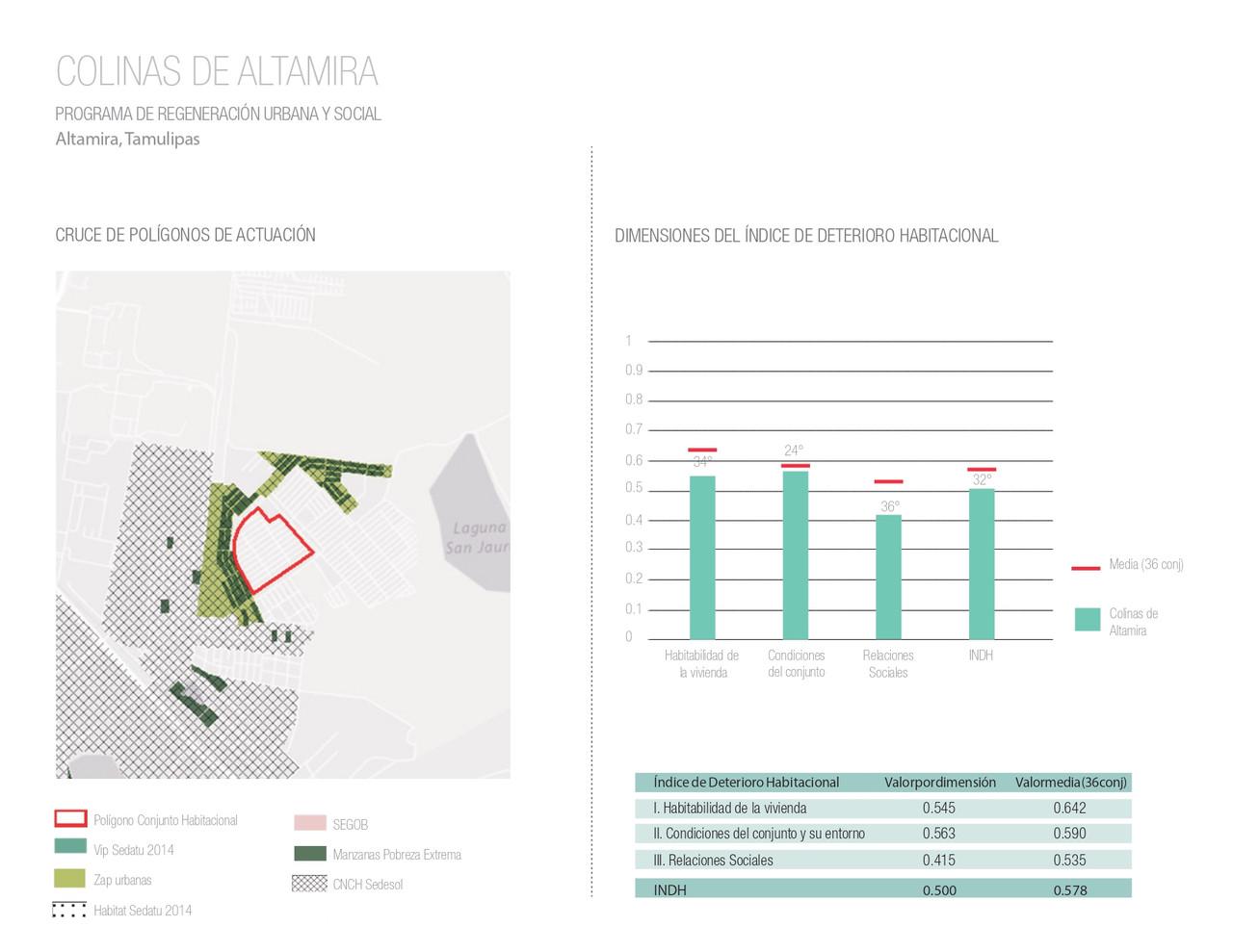COLINAS_DE_ALTAMIRA_PRESENTACIÓN_page-00
