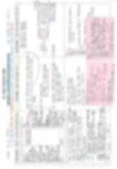 testplan.jpg