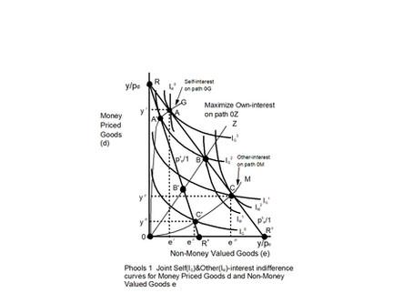 Phishing and Phools: The Economics of Manipulation and Deception