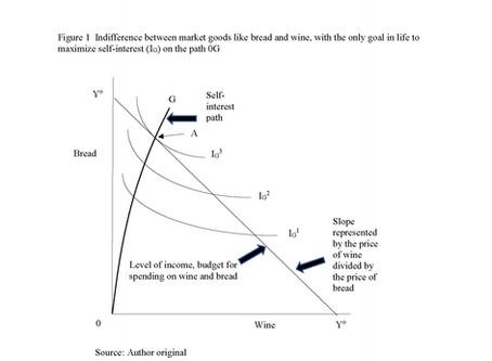 Metaeconomics Basics:  Helping Make Sense of the Blog