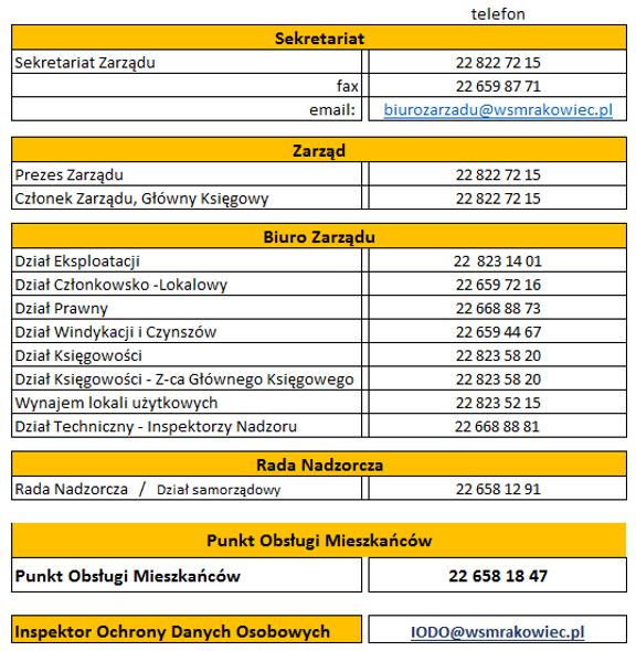 aktualny kontakt WSM Rakowiec.PNG