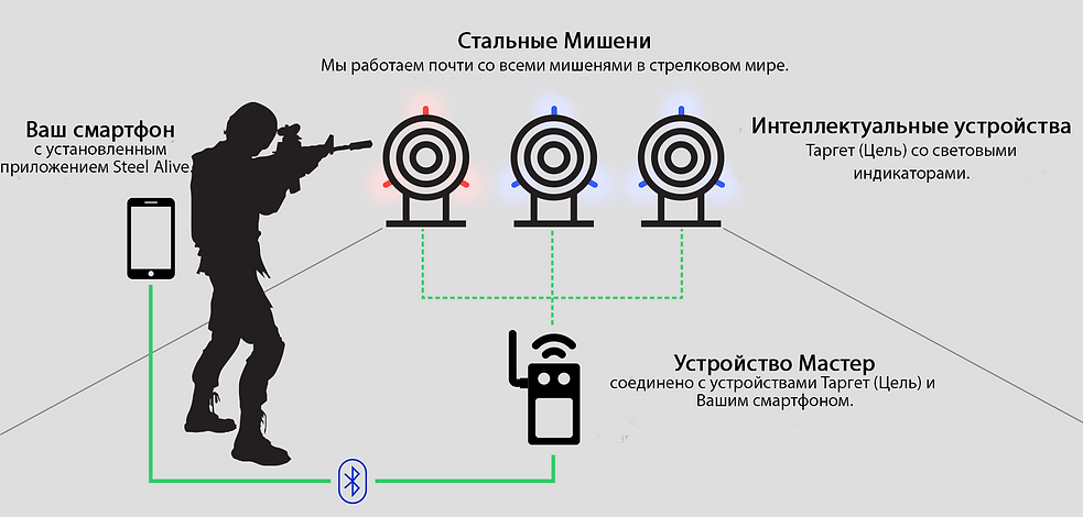 target_scheme112.png