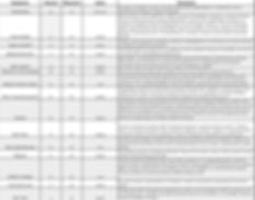 таблица сценарии стрельбы.png