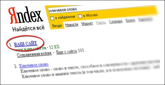 продвижение сайтов в иваново, продвижение сайтов в санкт петербурге, основные методы продвижения сайтов, реклама сайта в интернете