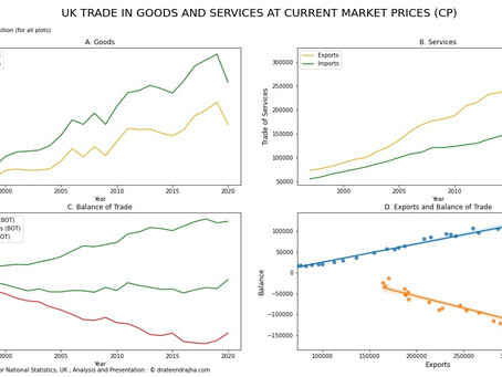 UK Trade for Goods and Services, Maintaining the Total BOT