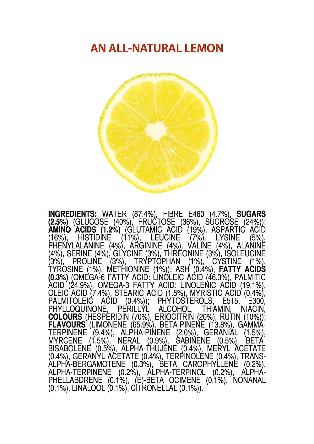 Städa med citron bild ingredients-of-a-lemon-english.jpg