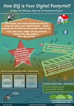 Digital Footprint Infographic for Realtors
