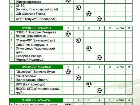 Состоялась жеребьевка ОРГХИМ-первенства России по мини-футболу