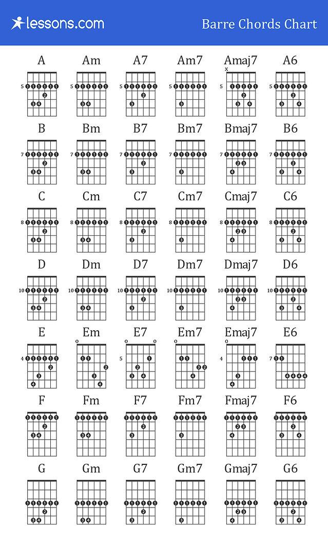 guitar-barre-chords.jpg