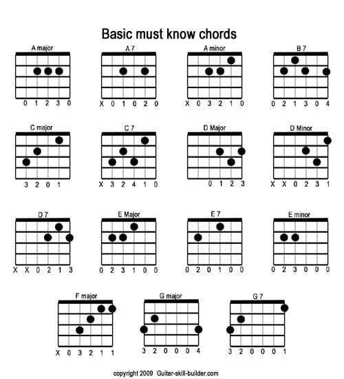 basicmustknowguitarchordsxsimple-chord-c
