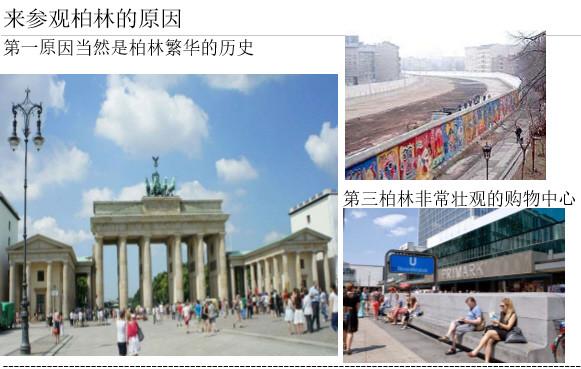 Berlincolor in cinese!
