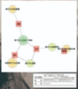 テキストマイニング_サンプル.jpg