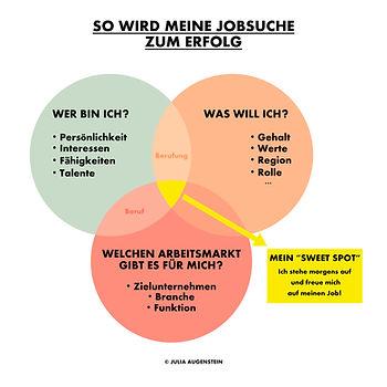 JobsucheErfolg_JPG.jpg