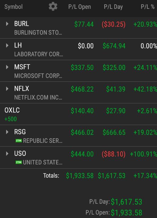 stock alerts