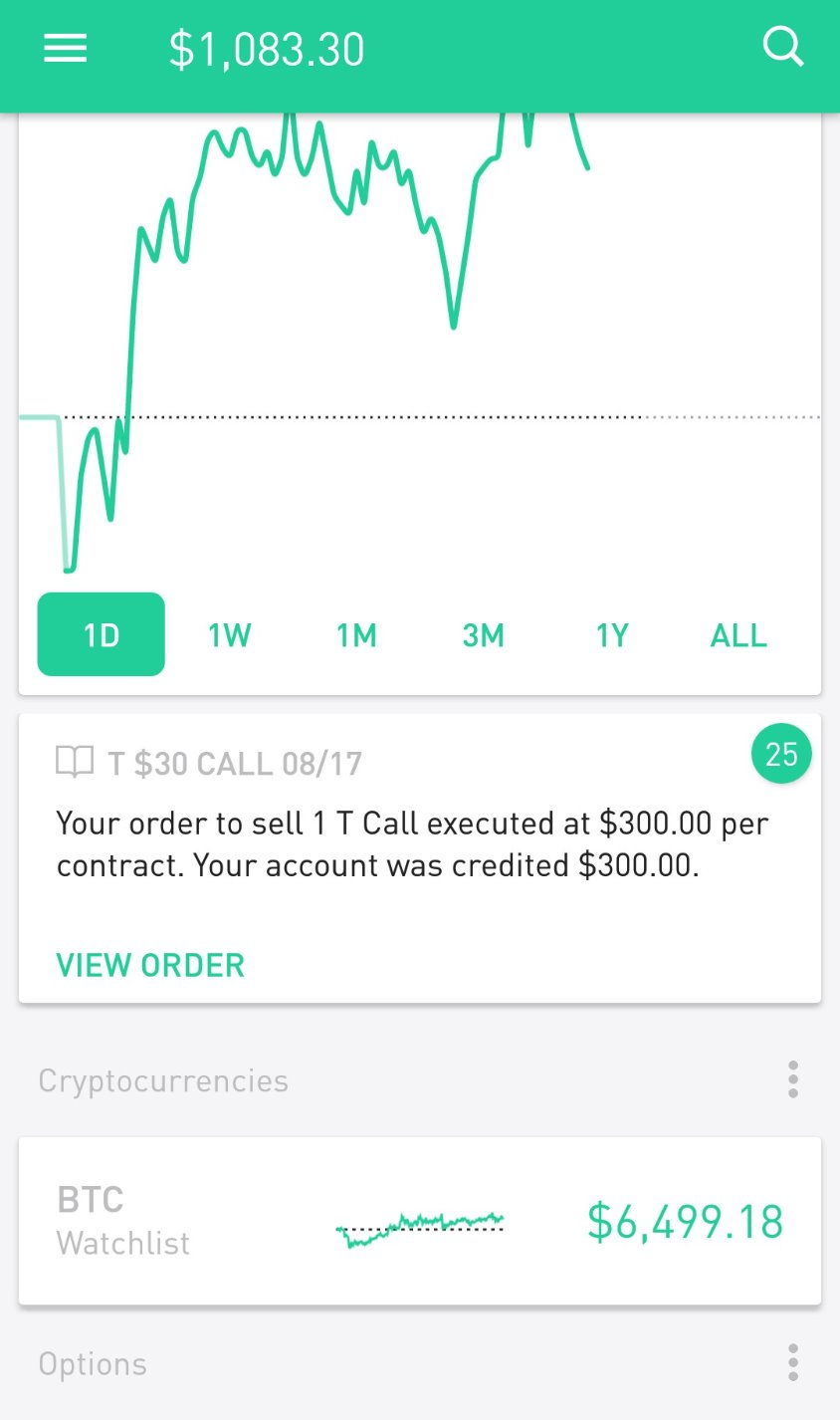 robinhood options
