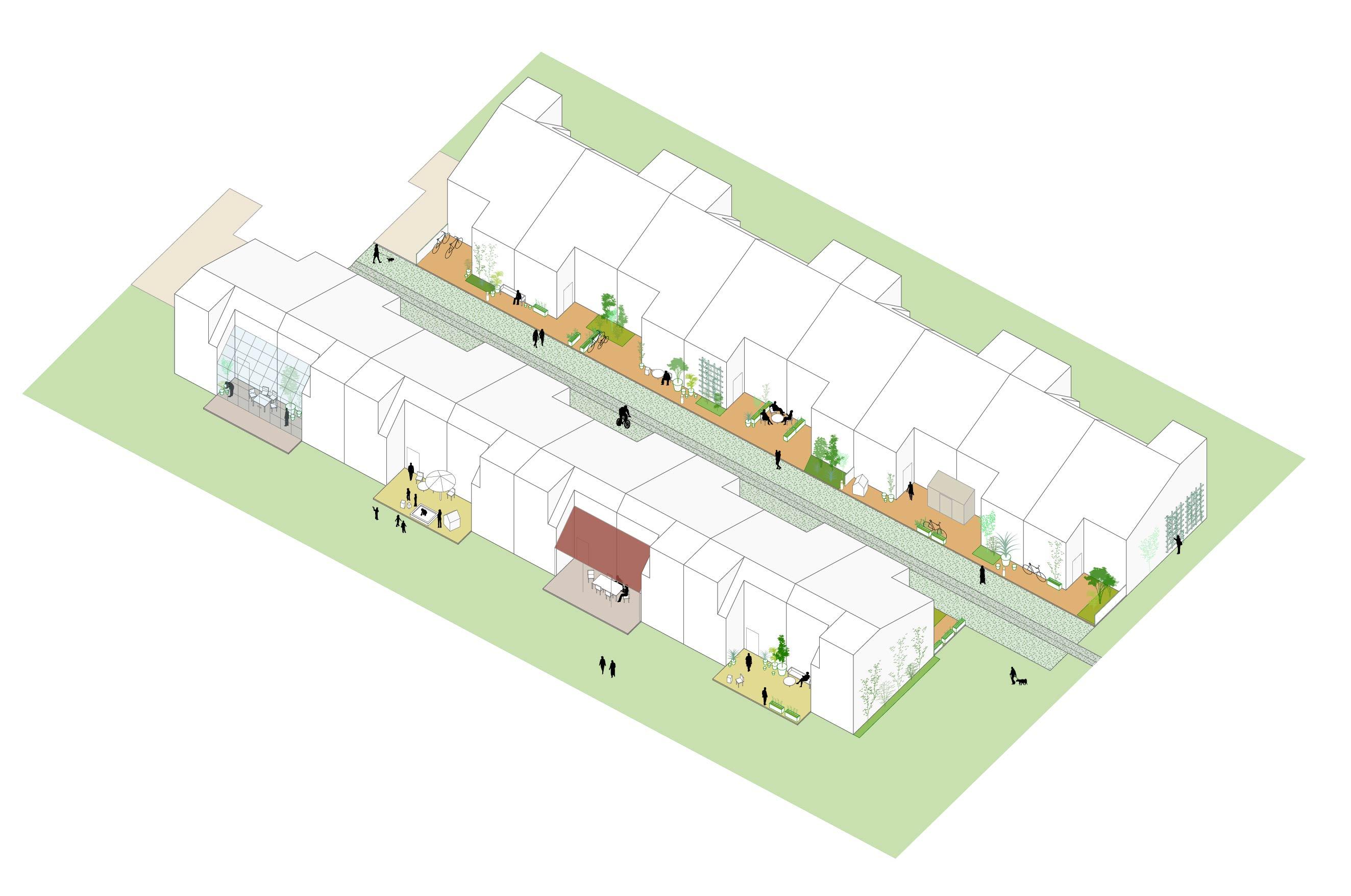 Kilegårdshusene ved Skæring Bæk
