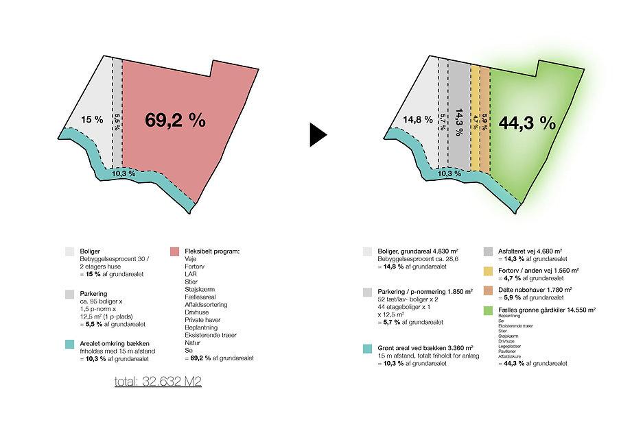 19_09_24_Program diagram OPDATERET2-01.j