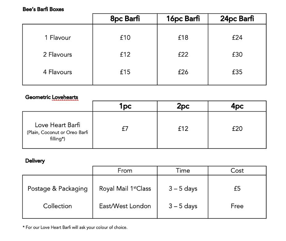 Bees Barfi Box Pricelist 2021.png