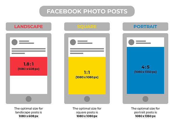 Food photo format for facebook
