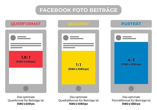 Facebook_Photo_Posts_DE.jpg