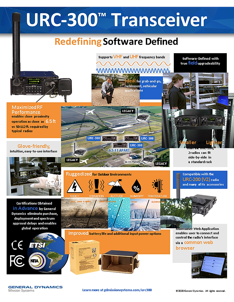 URC-300-LOS-Radio-Infographic.png