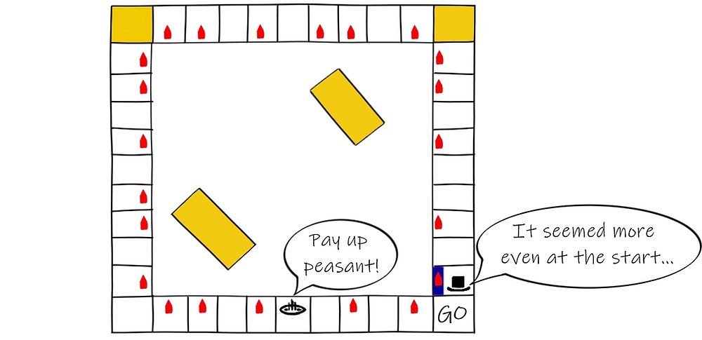 Monopoly board - the rich get richer