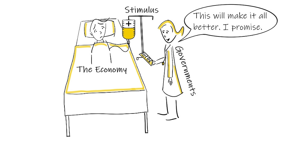 Governments giving stimulus to the economy