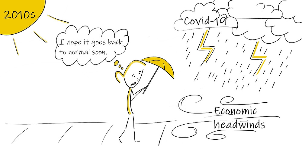 Walking into economic headwinds caused by covid-19