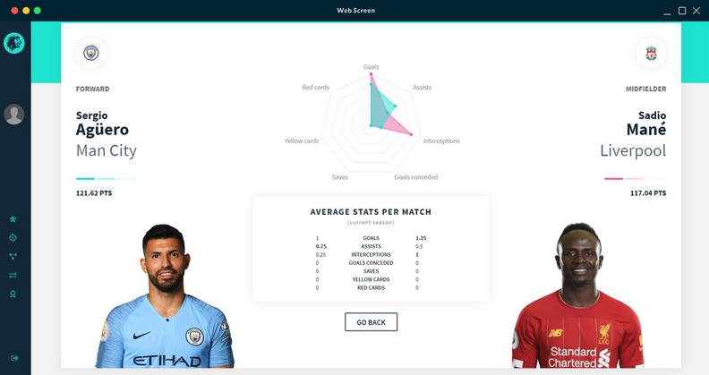 Fantasy Football Player Score