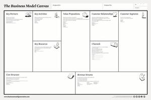 Business Model Canvas. Creative