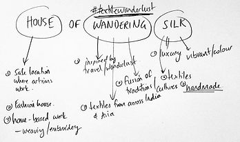 House of Wandering Silk