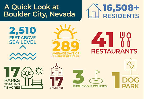 Boulder City Nevada infographics