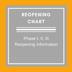 Reopening Chart