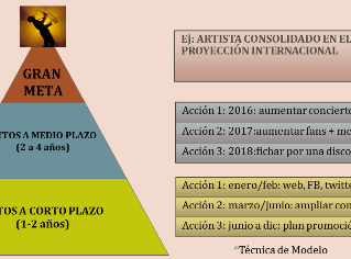 DISEÑA LA ESTRATEGIA PARA ALCANZAR TUS METAS