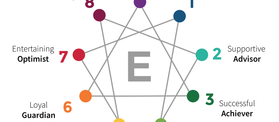 Why The Enneagram Is Essential For Leadership Development
