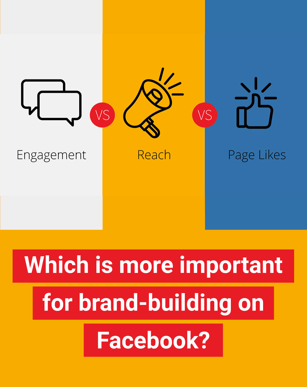 Engagement vs Reach vs Page Likes: Which is more important for brand-building on Facebook?