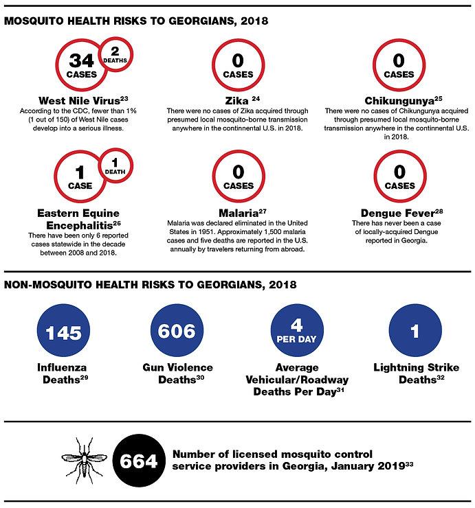 mosquito infographics.jpg
