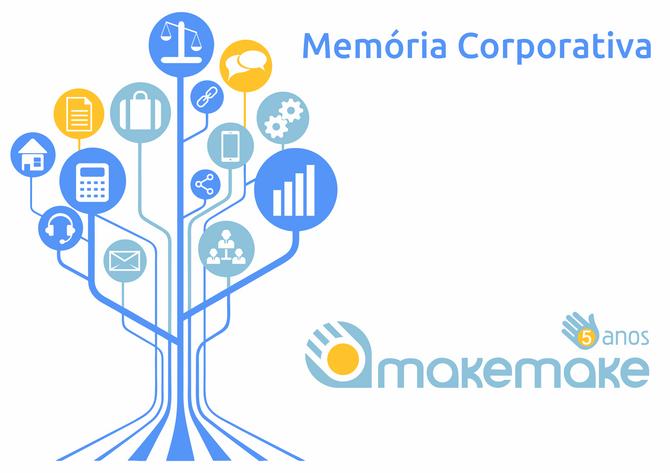 A importância dos projetos de Memória Corporativa para a Reputação das empresas