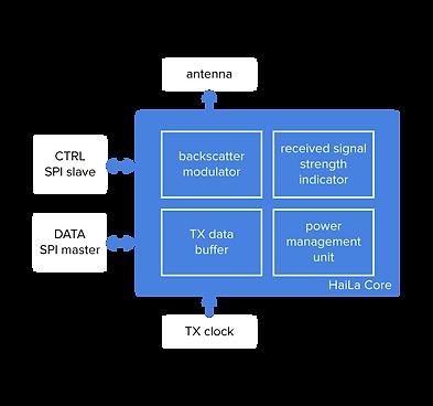 block-diagram-26.png
