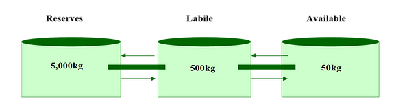 Humic SC