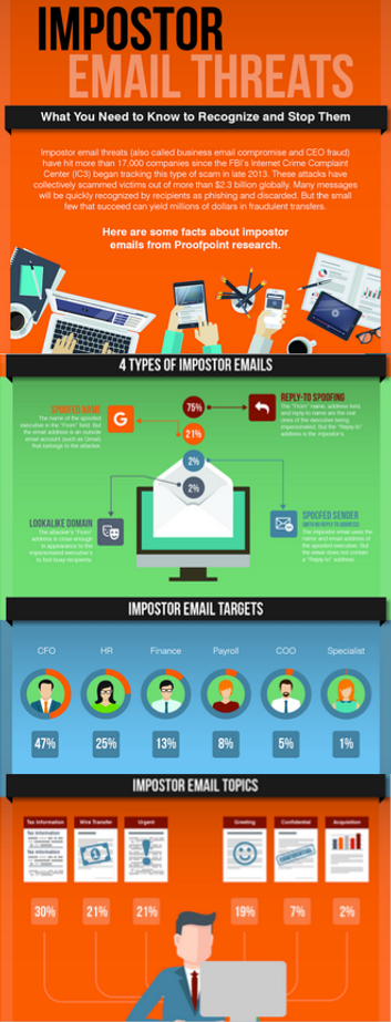 imposter email infographic.png