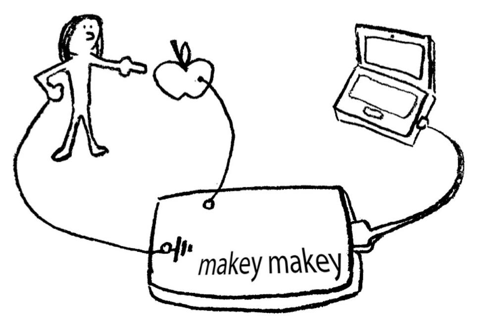 makey makey coding