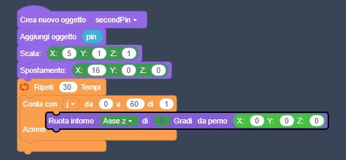 Codeblocks codice orologio
