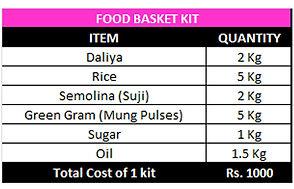 Food Basket Kit.jpg