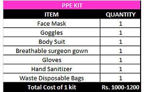PPE Kit.jpg