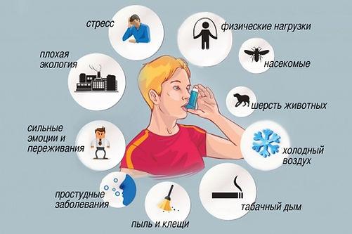бронхиальная астма2причины.jpg